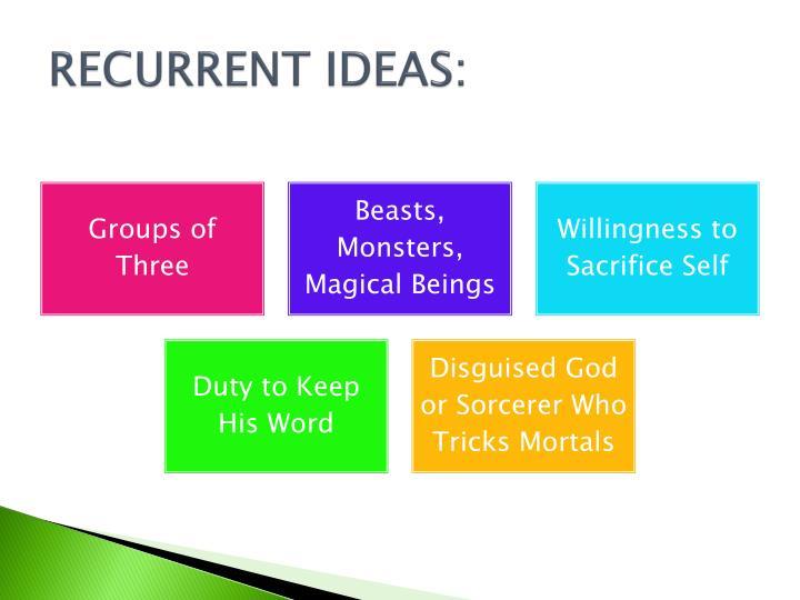 RECURRENT IDEAS: