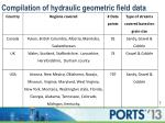 compilation of hydraulic geometric field data