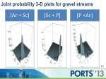 joint probability 3 d plots for gravel streams