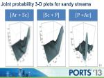 joint probability 3 d plots for sandy streams