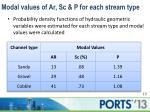 modal values of ar sc p for each stream type