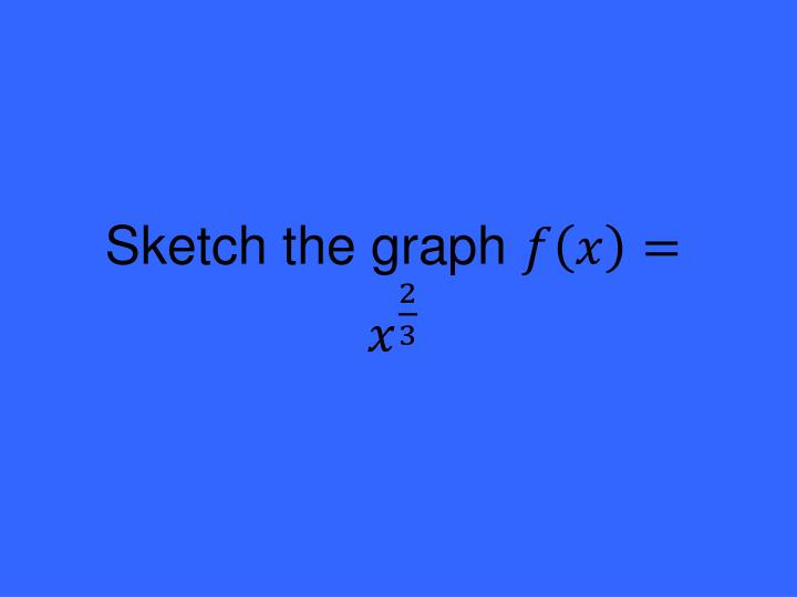 Sketch the graph