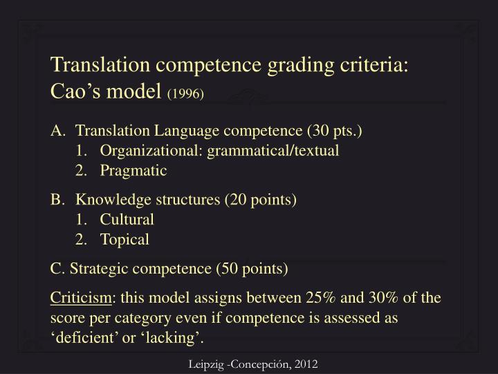 Translation competence grading criteria: Cao's model
