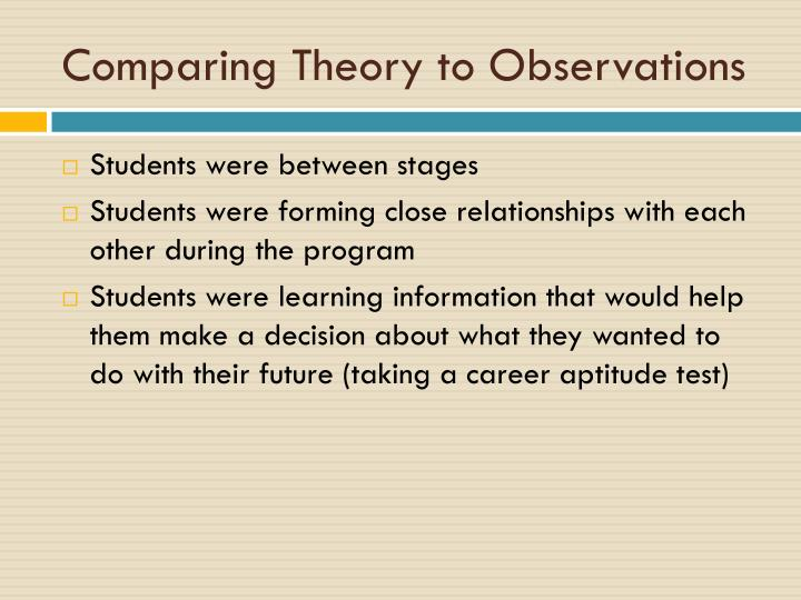 Comparing Theory to Observations