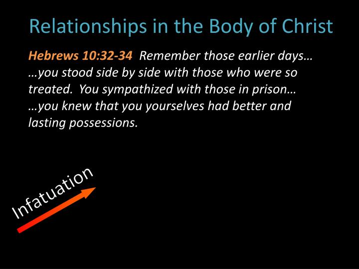 Relationships in the Body of Christ