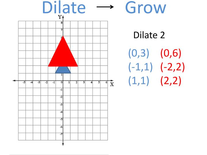 Dilate         Grow