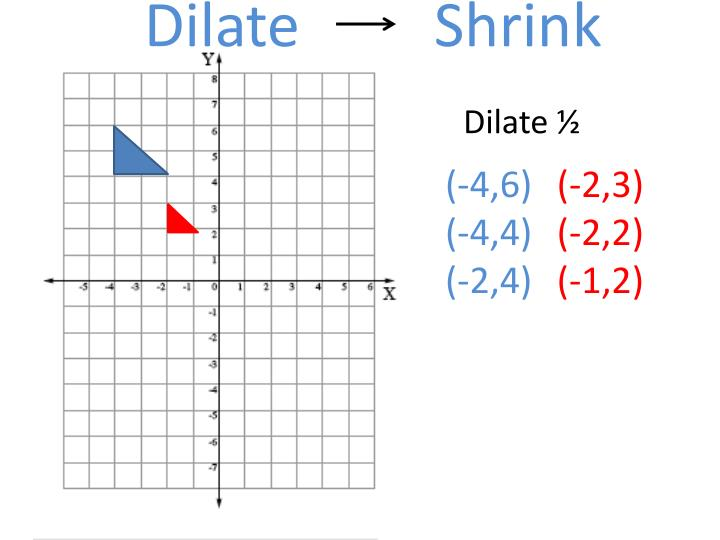 Dilate         Shrink