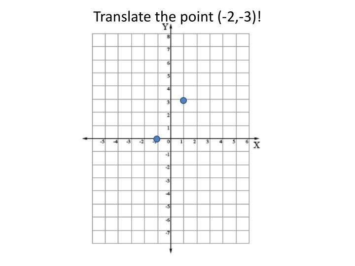 Translate the point (-2,-3)!