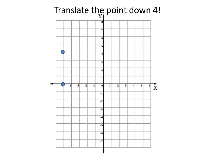 Translate the point down 4!