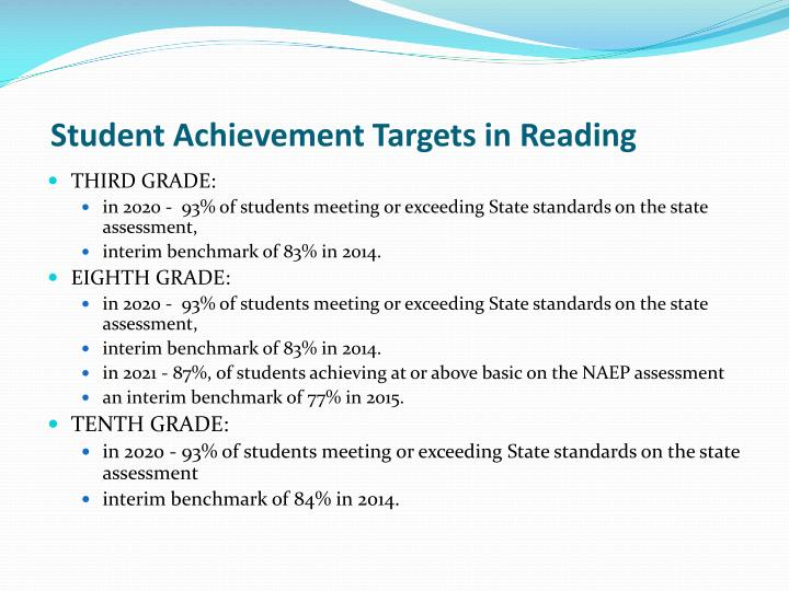 Student Achievement Targets in Reading