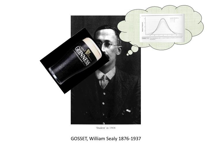GOSSET, William Sealy 1876-1937