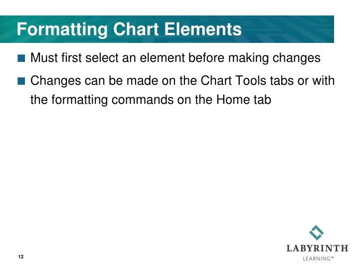 Formatting Chart Elements