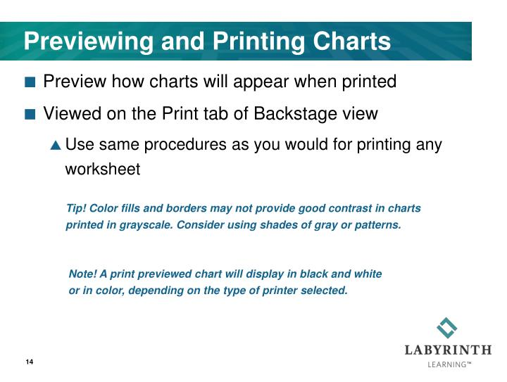 Previewing and Printing Charts