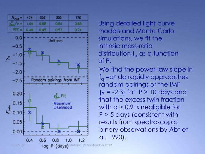 Using detailed light curve models and Monte Carlo simulations, we fit the intrinsic mass-ratio distribution