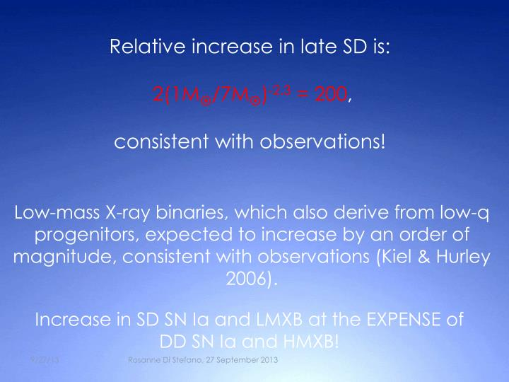 Relative increase in late SD is:
