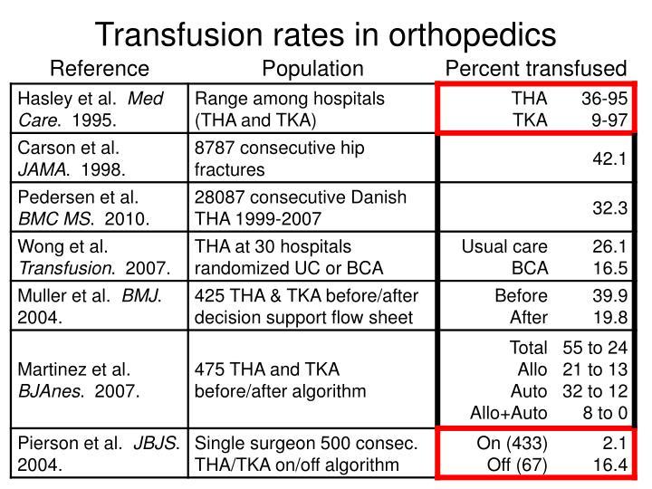 Transfusion rates in orthopedics