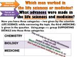 which men worked in the life sciences or medicine1