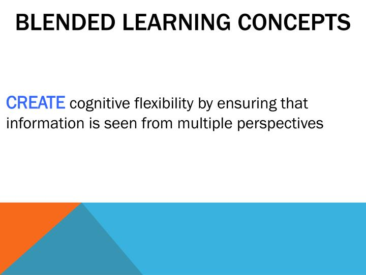 Blended Learning Concepts