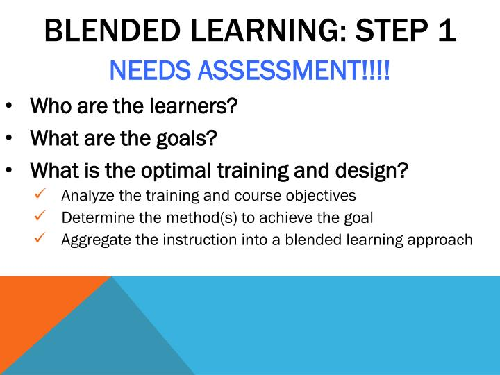BLENDED LEARNING: STEP 1
