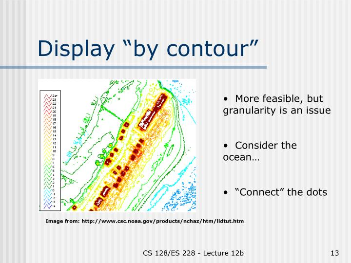 """Display """"by contour"""""""