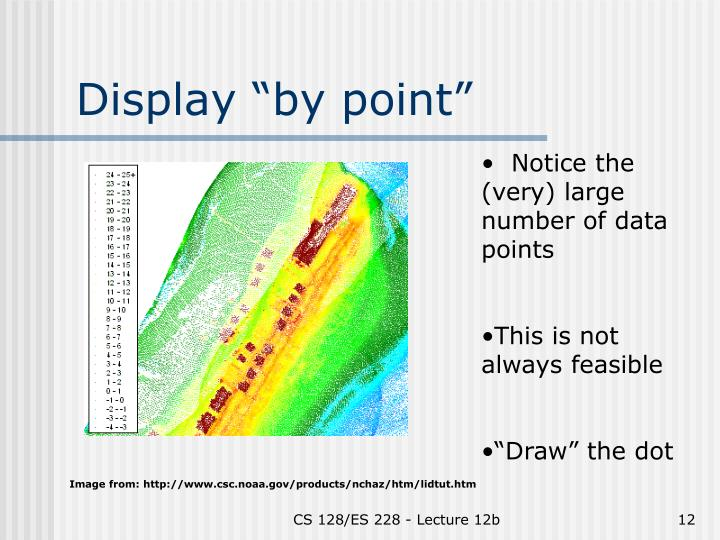 """Display """"by point"""""""