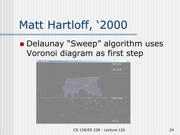 Matt Hartloff, '2000