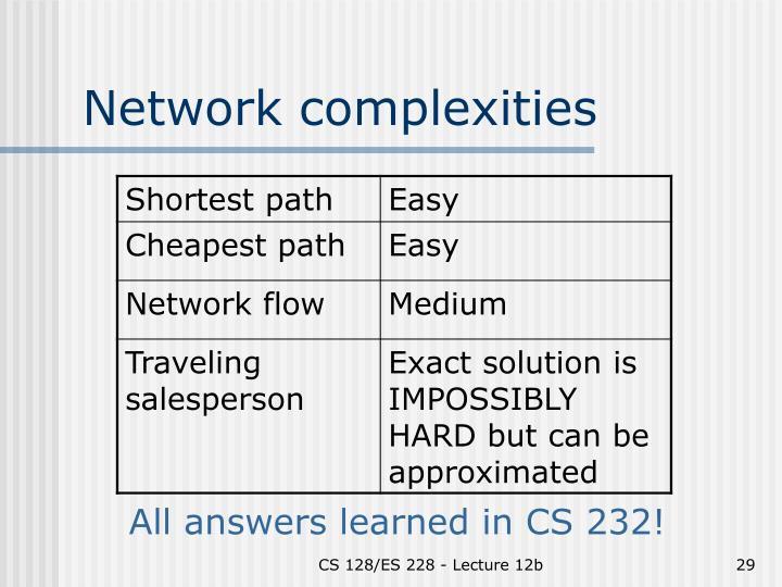 Network complexities
