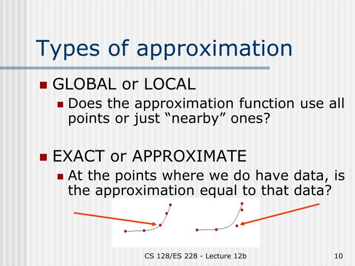 Types of approximation