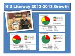 k 2 literacy 2012 2013 growth