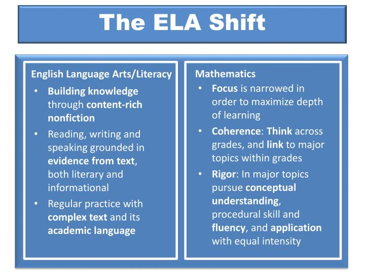 The ELA Shift