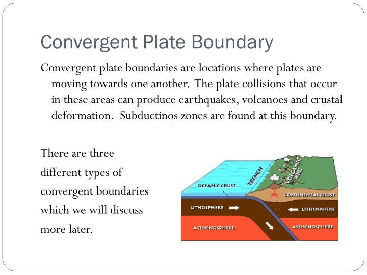 Convergent Plate Boundary