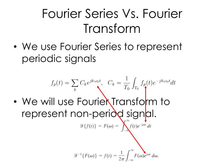 Fourier series vs fourier transform
