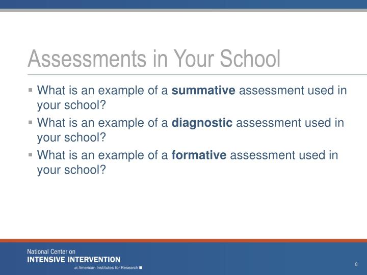 Assessments in Your School