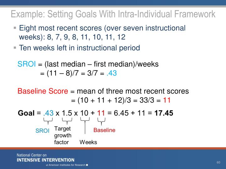 Example: Setting Goals With Intra-Individual Framework