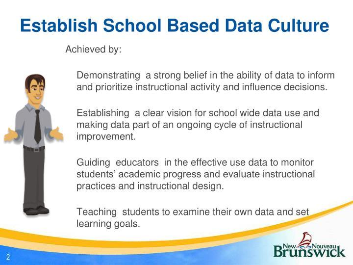 Establish School Based Data Culture