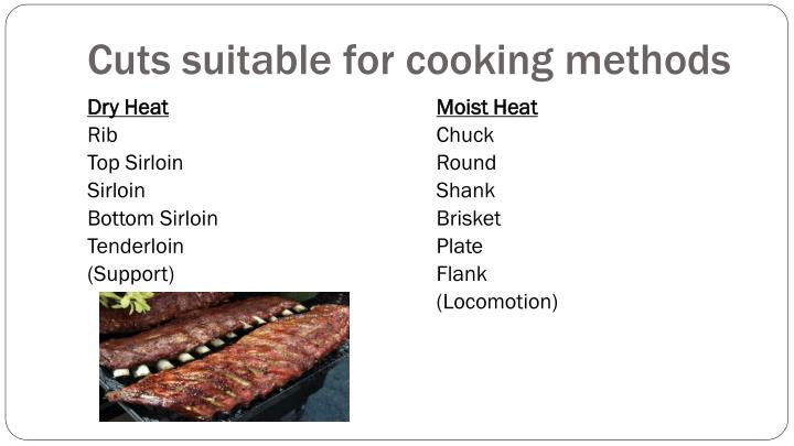 Cuts suitable for cooking methods