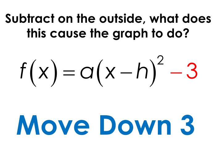 Subtract on the outside, what does this cause the graph to do?