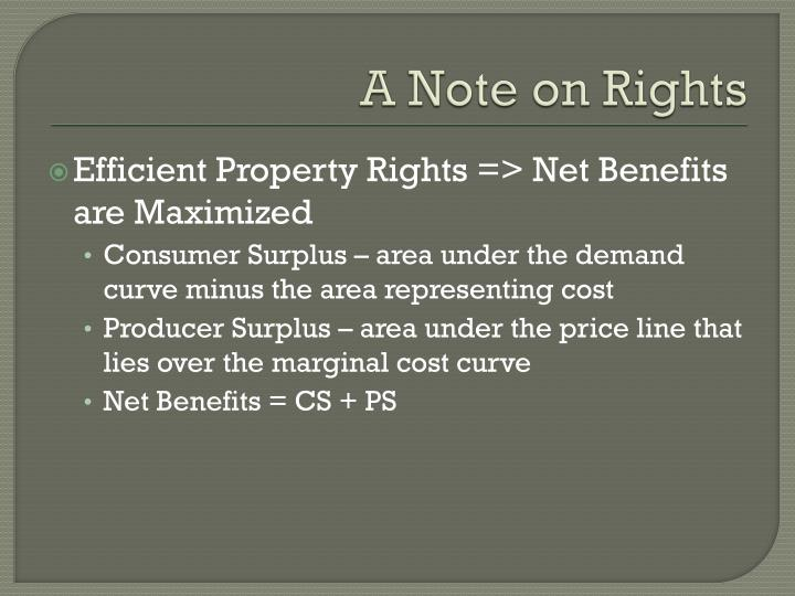 A Note on Rights