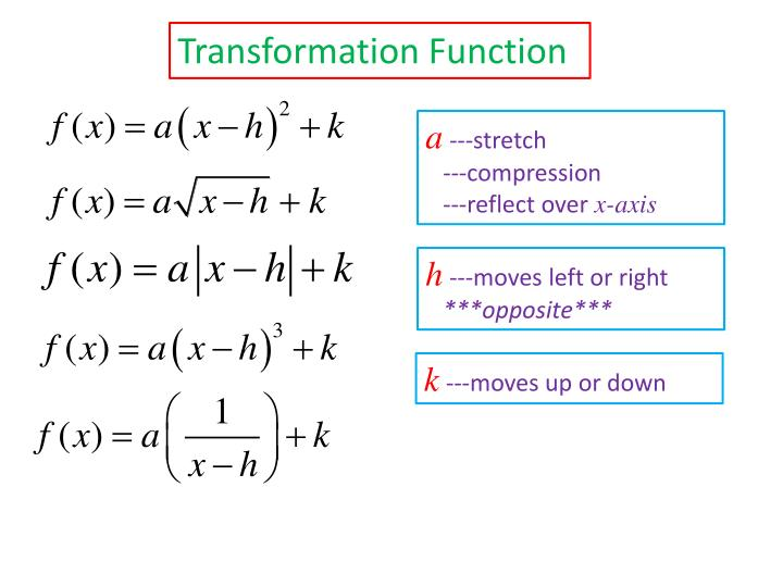 Transformation Function
