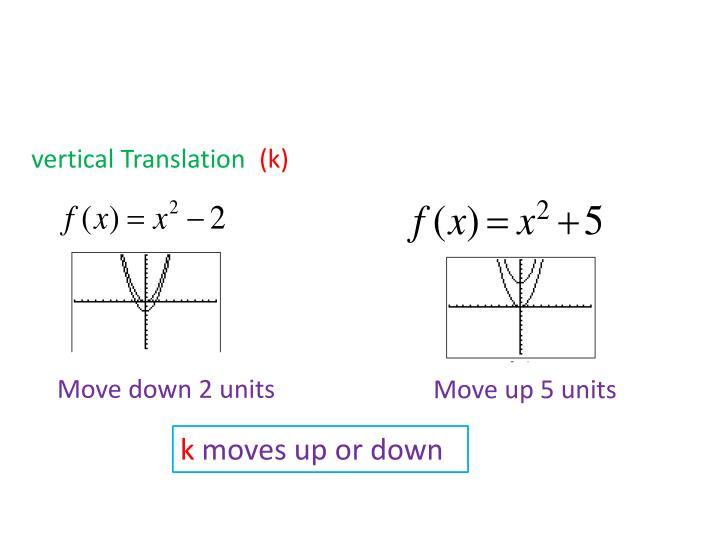vertical Translation