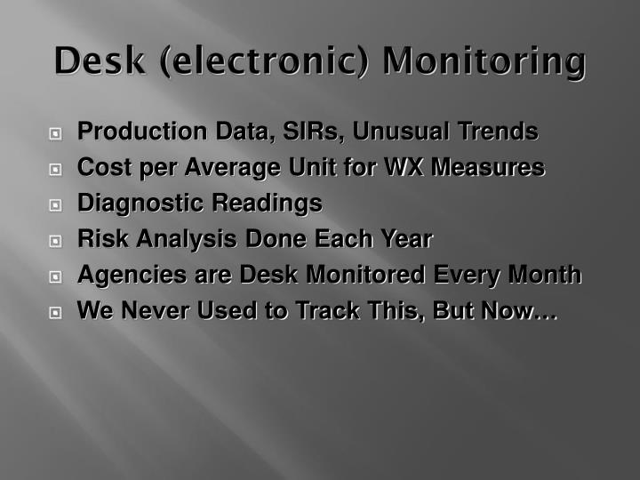 Desk (electronic) Monitoring