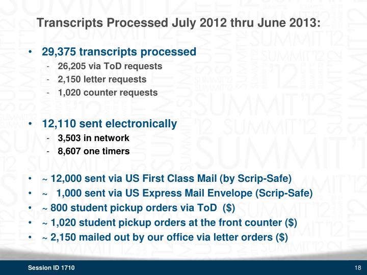 Transcripts Processed July 2012