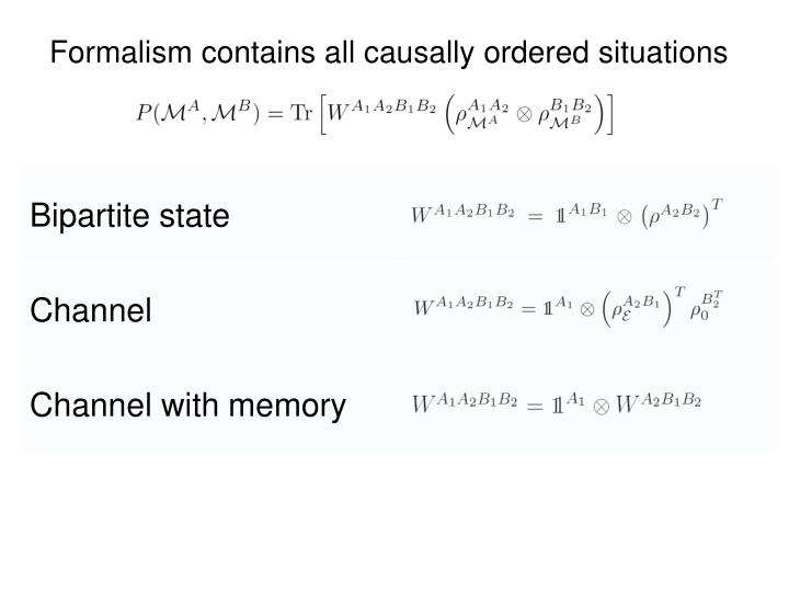 Formalism contains all causally ordered situations