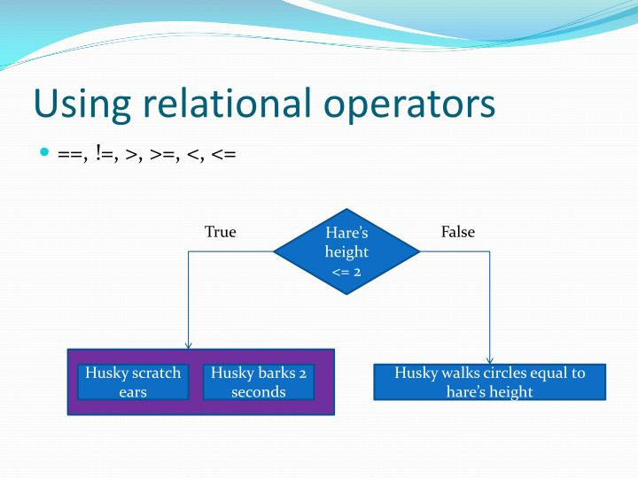 Using relational operators