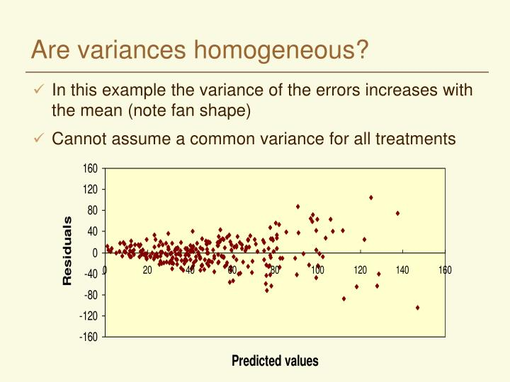 Are variances homogeneous?