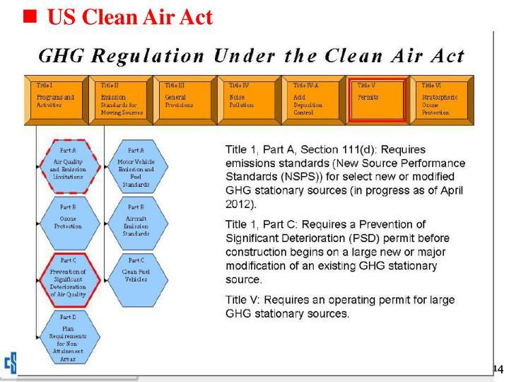 US Clean Air Act