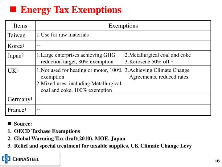 Energy Tax