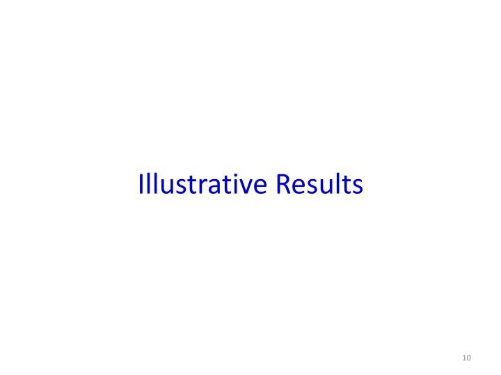 Illustrative Results