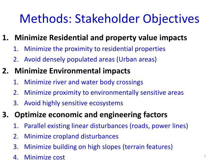 Methods: Stakeholder Objectives
