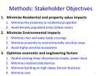 methods stakeholder objectives